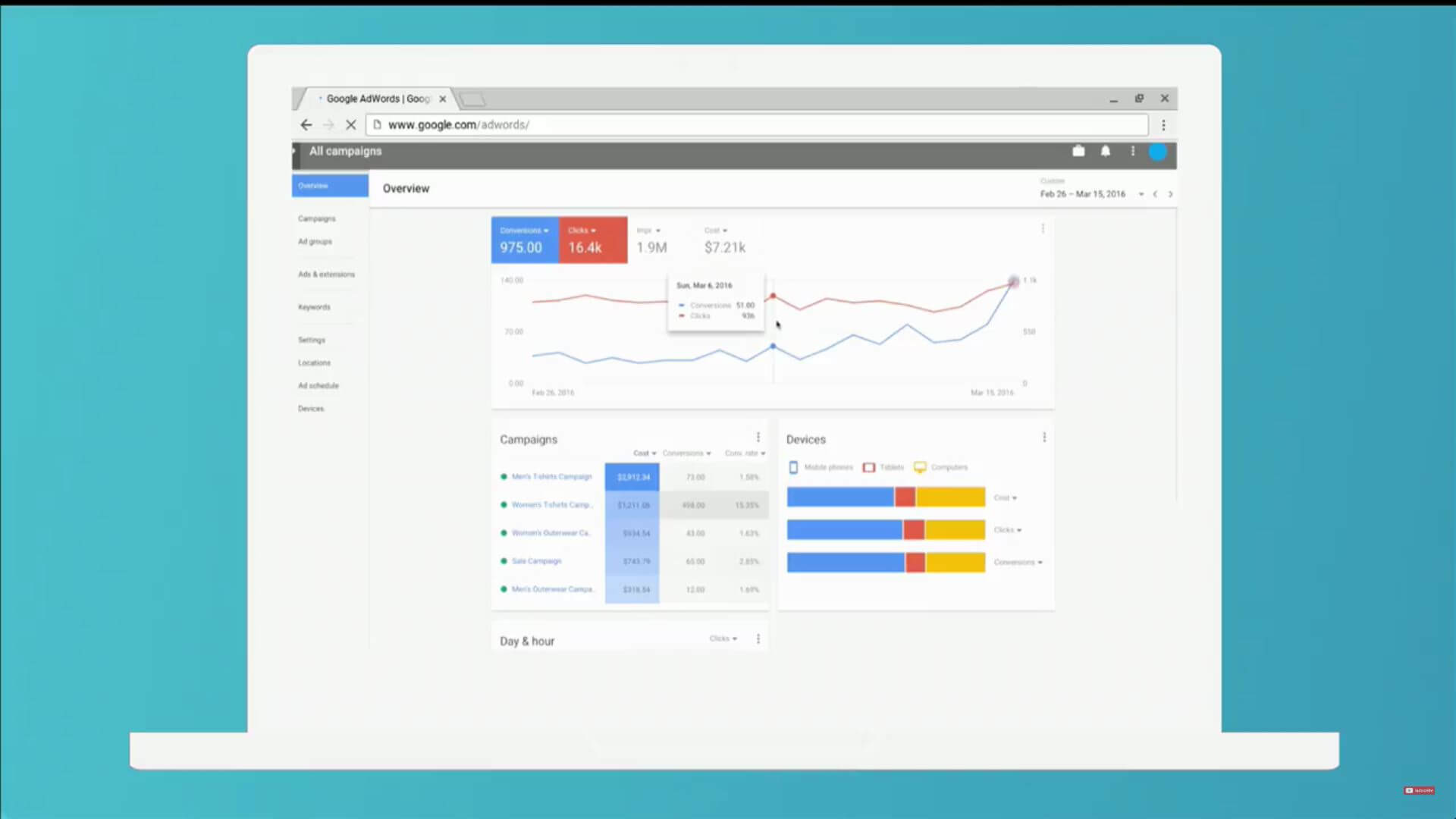 The New 2017 AdWords Interface