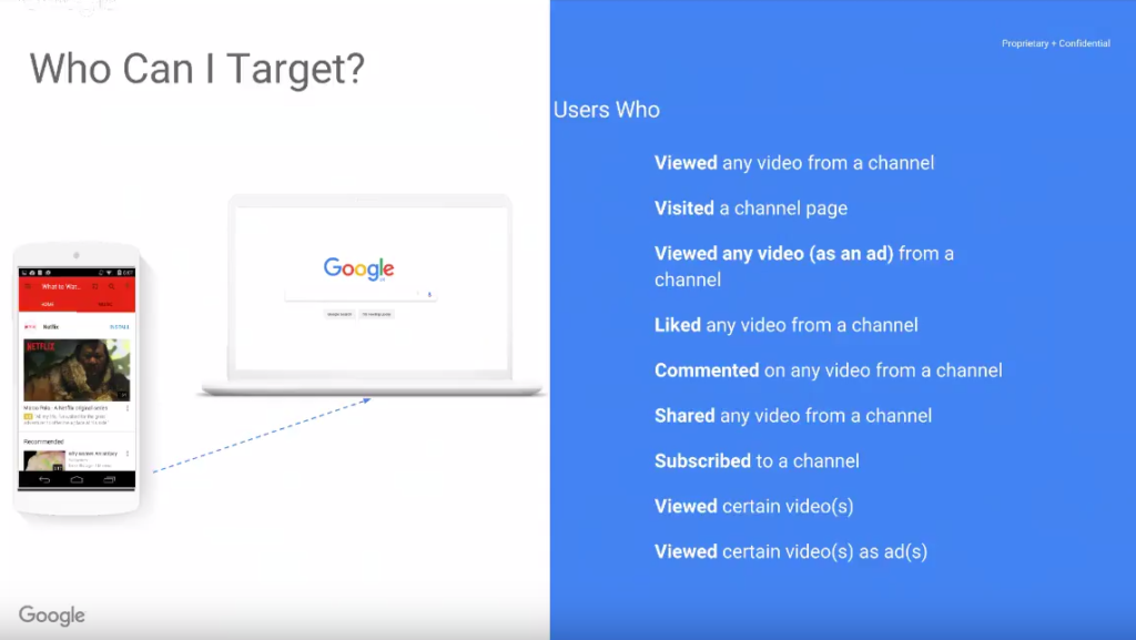 AdWords Targeting, who can I target?