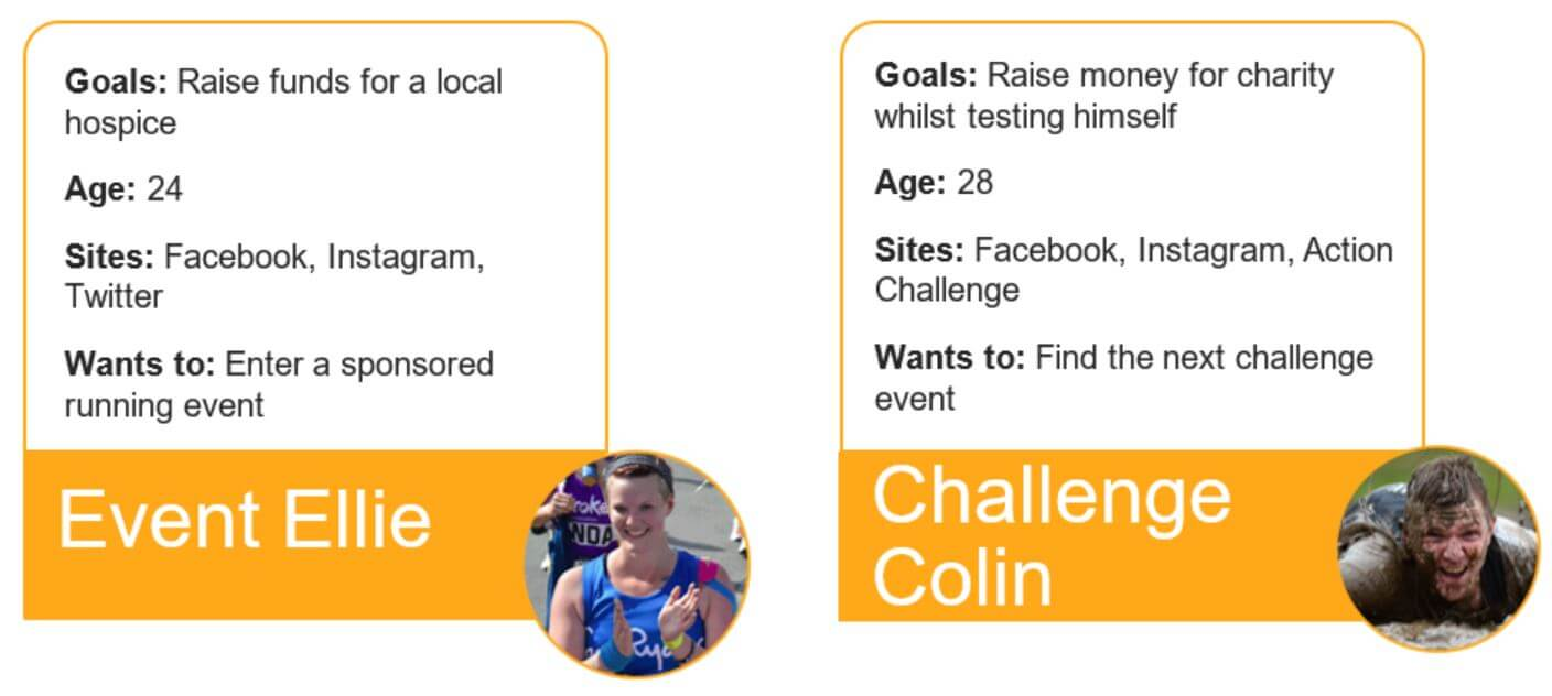 Event Ellie & Challenge Colin Event Personas