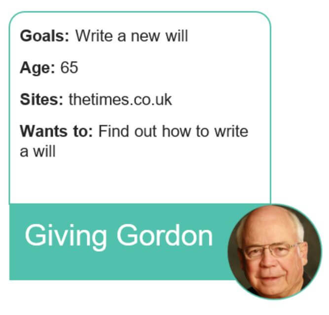 Giving Gordon Charity Persona