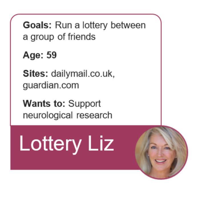 Lottery Liz Charity Persona
