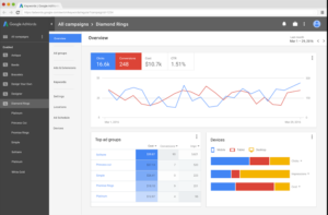AdWords New Interface